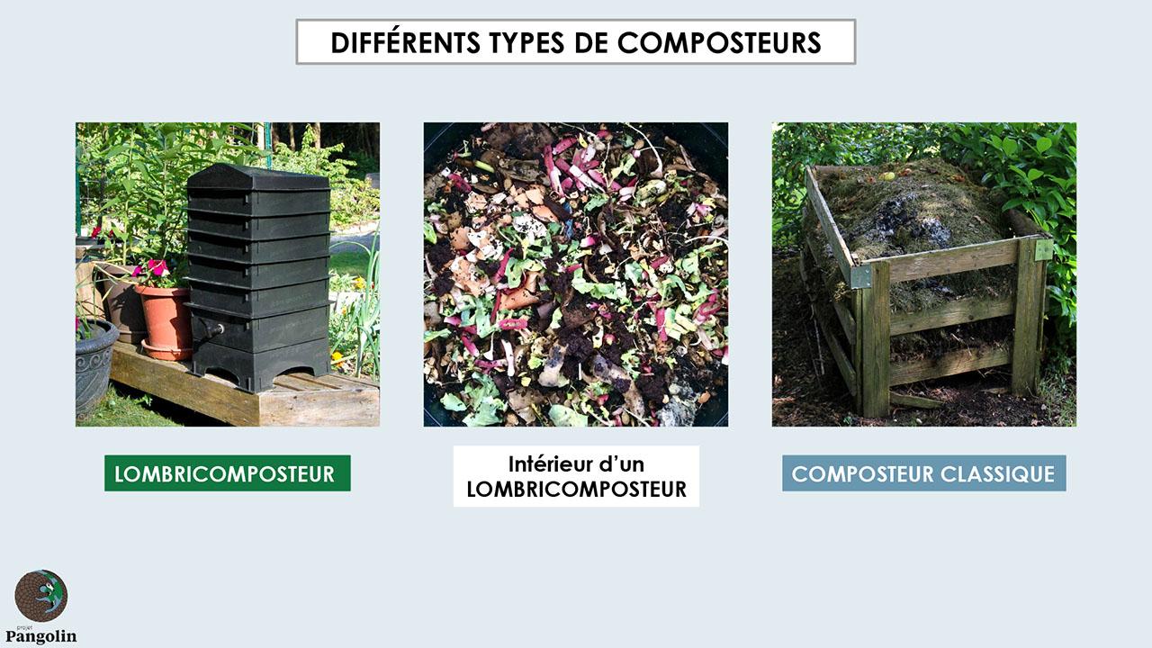 Les différents types de composteurs