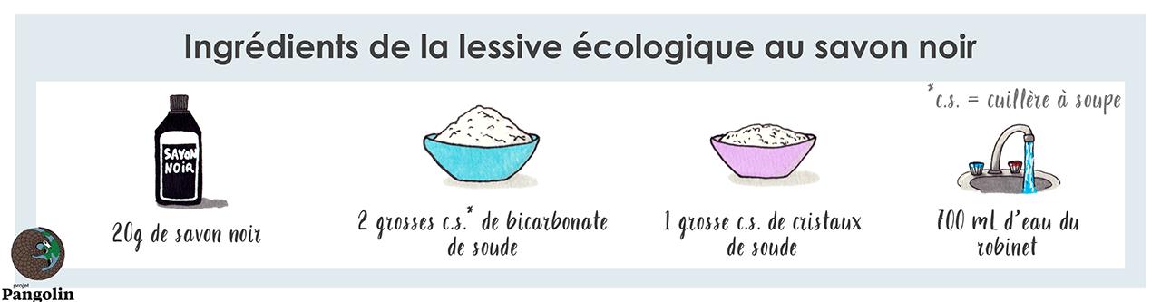 Ingrédients de la lessive écologique au savon noir