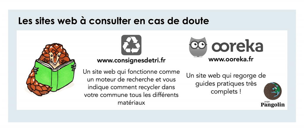 Sites web à consulter