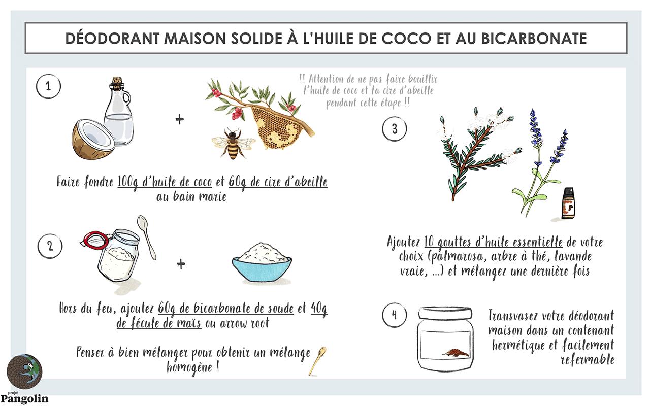 Recette déodorant maison à l'huile de coco, la cire d'abeille et l'huile de coco