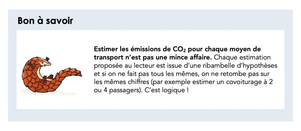 estimer les émissions de CO2 - écotourisme